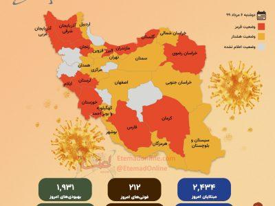 اینفوگرافی| وضعیت استانی و آمار کرونا در ایران ۰۶ مرداد ۱۳۹۹