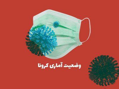 اینفوگرافی| وضعیت استانی و آمار کرونا در ایران – ۱۹ مهر ۱۳۹۹